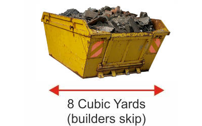 Image result for skip hire cardiff